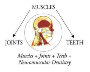 Image explaining TMJ